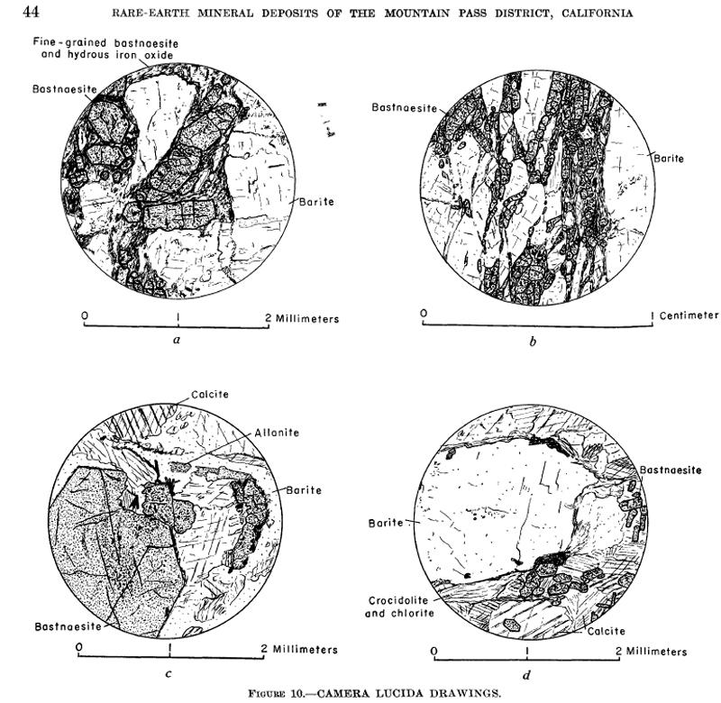 Camera-Lucida-Drawings-Rare-Earth-Elements-Mountain-Pass